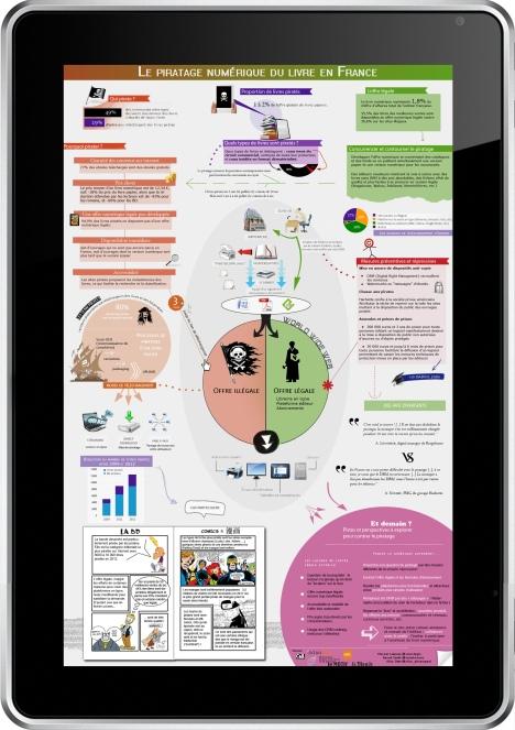 infografica_FR