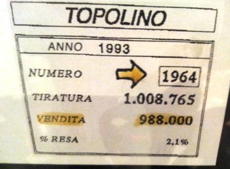 il talloncino con cui il distributore comunicò alla Disney il venduto di Topolino n.1964 (1993)